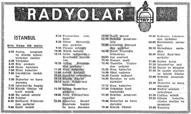 Optikler on Radyolar at 11:55 Milliyet, June 6, 1967